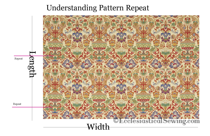 Fabric pattern repeat religious fabrics tapestry fabrics liturgical fabrics church vestments sewing church vestments